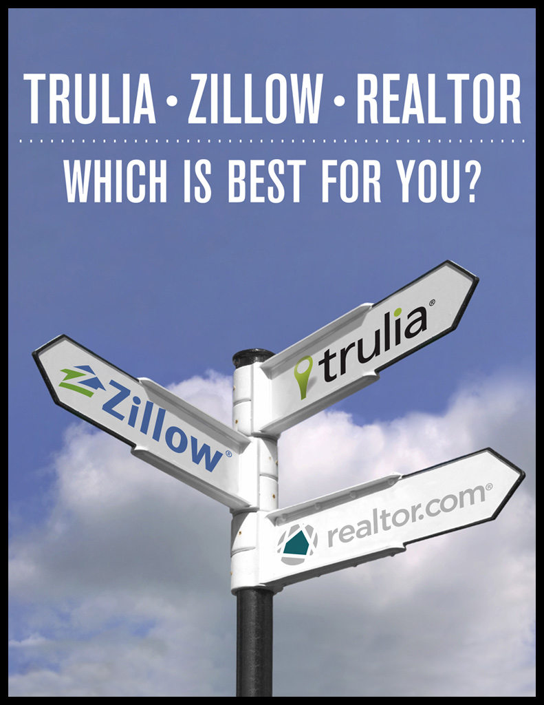 Zillow, Trulia and Realtor.com: Which One is Best?  - 5.28.13