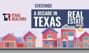 3M Texas homes sold, $112K increase in median price
